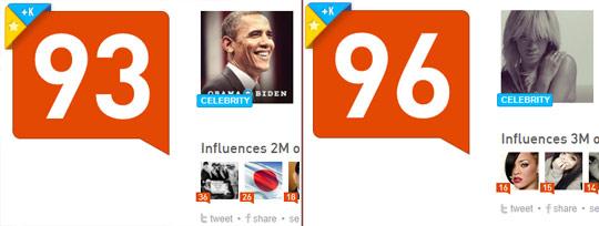 Obama vs. Rihanna - Soziale Reichweite im Vergleich