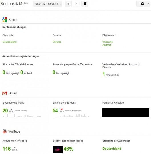 Google Kontoaktivität Screenshot