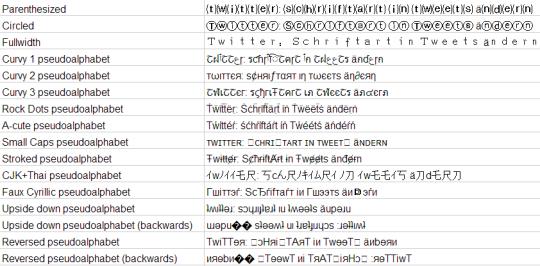 Mögliche Twitter-Schriftarten