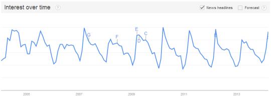 Laufrad Trends