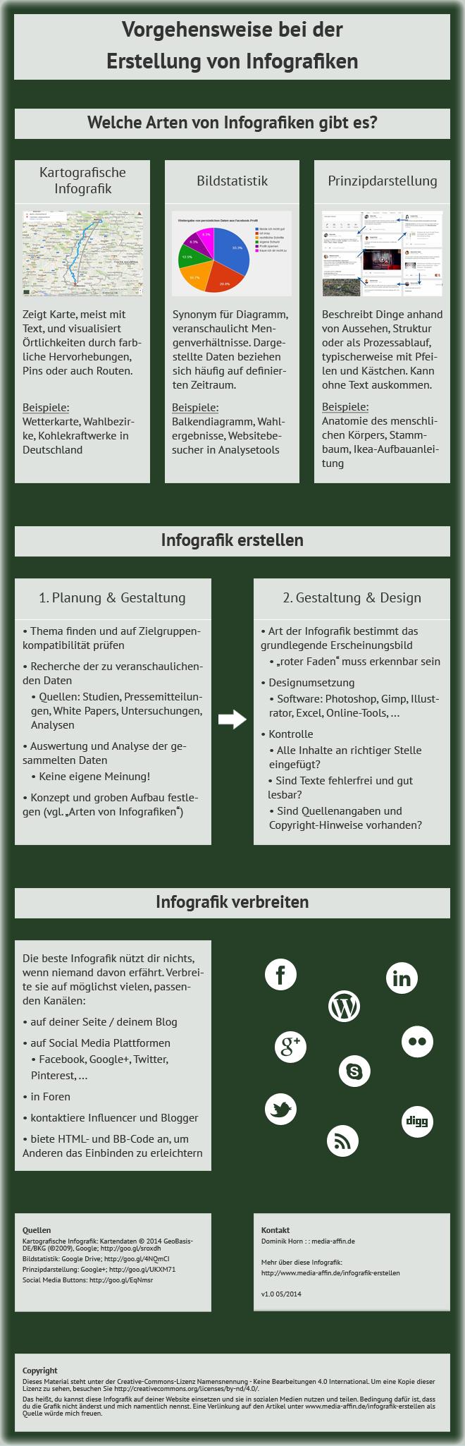 Gemütlich Zwei Seiten Werden Gut Oder Schlecht Fortgesetzt Ideen ...