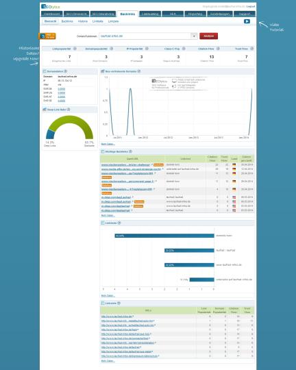 SEOlytics Backlink-Übersicht
